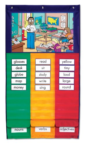 Learning Resources Parts of Speech Pocket Chart