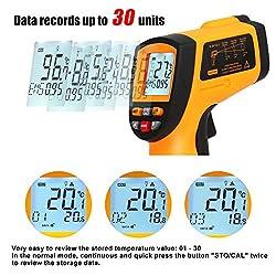 Digital Infrared Thermometer, Adjustable Emissivity Laser Thermometer Gun, Non-Contact Temperature Reader Measurement