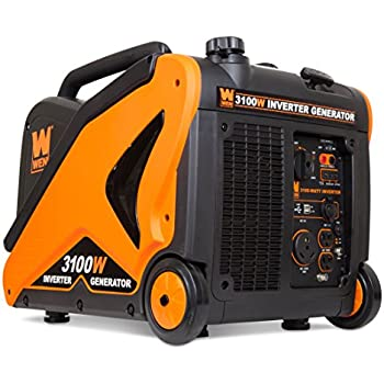 Portable Generators and How to Choose Them