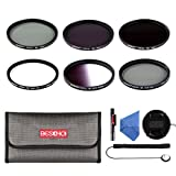 Beschoi 67mm UV Protection Lens Filters Kit (UV CPL ND2 ND4 ND8,Graduated Color Gray) Slim Lens Filter Set for DSLR Camera