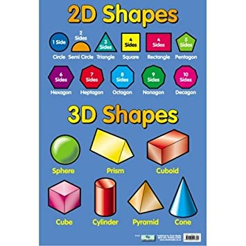 2D & 3D Shapes - Educational Poster Chart: Amazon.co.uk: Kitchen & Home