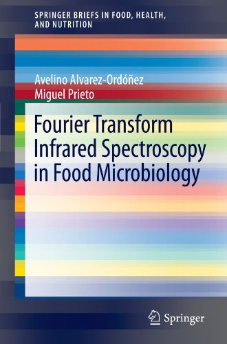 Fourier Transform Infrared Spectroscopy in Food Microbiology (SpringerBriefs in Food, Health, and Nutrition)