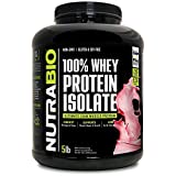 Cheap NutraBio Whey Protein Isolate (Strawberry, 5 Pounds)