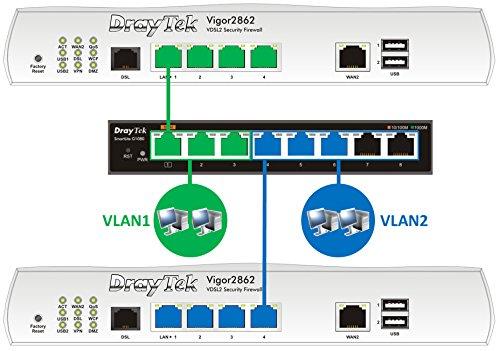 DrayTek VigorSwitch G1080 Web Smart 8 Port Gigabit Managed Switch