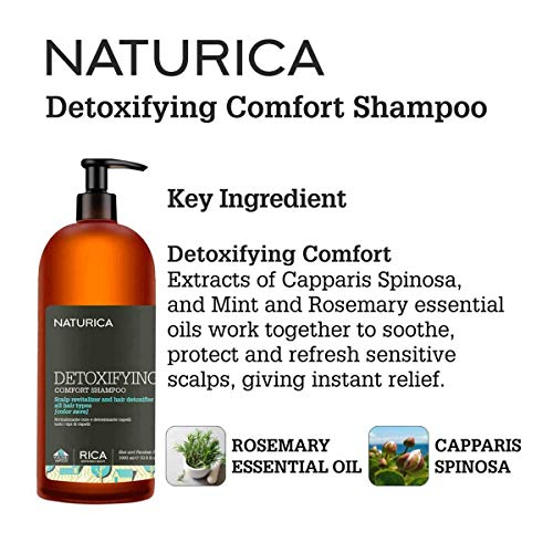 Buy Naturica Shampoo 1000 ml Online at Low Prices in India - Amazon.in