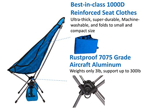 Trekology Portable High Back Camping Chairs with Head Rest - Compact Ultralight Heavy Duty Backpacking Chair with Carry Bag & Ergonomic Full Back Support for Hiker, Camp, Beach, Fishing, Outdoor