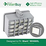 Shark NV450 NV480 HEPA Filter. Designed by FilterBuy to fit Shark Rotator Professional NV450 & Rocket Professional NV480 Upright Vacuum Cleaners