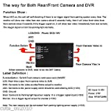 FidgetFidget Video Control Box Switch Four