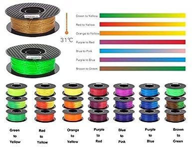 1,75mm 1kg BLAU 3D Drucker Filament eSun PLA
