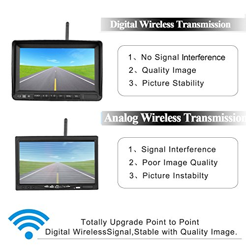 iStrong-Digital-Wireless-Backup-Camera-System-for-RVTruckTrailer5th-WheelMotorhome-Range-450ft-No-Flickers-with-7-Monitor-Kit-RearFrontSide-View-Camera-Guide-Lines-ONOFF-IP69-Waterproof