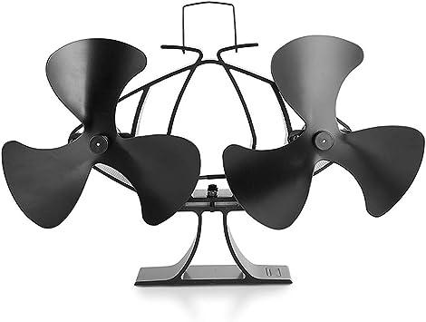 Estufa Ventilador 6-Blade motor gemelo de doble ventilador ...