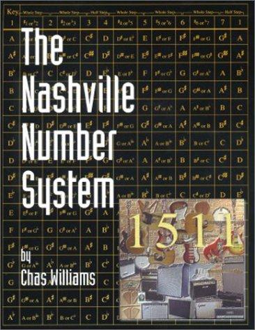 The Nashville Number System - Number System Nashville