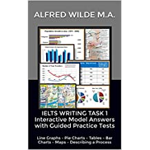 IELTS WRITING TASK 1 Interactive Model Answers with Guided Practice Tests: Line Graphs - Pie Charts - Tables - Bar Charts - Maps - Describing a Process