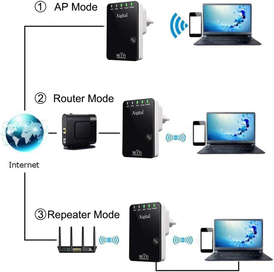 Compatible avec Toutes Les Box Internet 2.4GHz R/ép/éteur Extender 2 Antennes Int/égr/ées et WPS Aigital R/ép/éteur WiFi Amplificateur WiFi sans Fil de Signal du R/éseau Booster 2 Port Ethernet 300Mbps