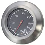 LCNXMD Stainless Steel Cooking Oven Thermometer Probe Thermometer Food Meat Gauge Bakeware