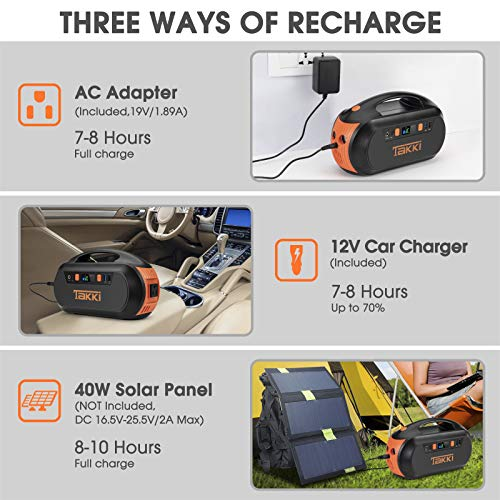 Portable Power Station, 178Wh Solar Generator with Battery Pack AC Outlet and Camping Lights for CPAP Machine, Home Backup Supply, Emergency, Hurricane, Hunting, Phones (Solar Panel Not Included)