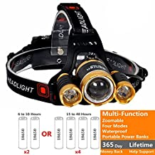 CREE 3 T6 Headlamps 5000 Lumen Zoomable Super Bright,Headlight Bicycle LED Flashlight,4 Modes,USB Rechargeable Batteries,Adjustable (Focus Zoom Lights, Golden)