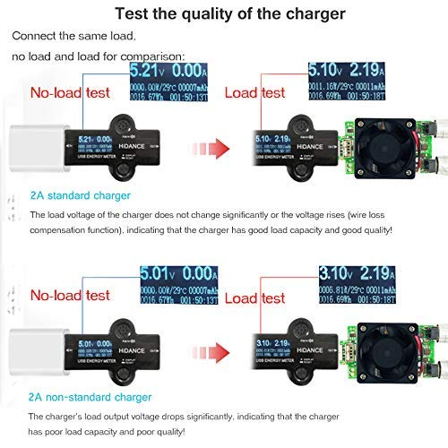 MakerHawk USB Tester Voltmeter USB Voltage Tester Current Tester USB Power Meter Multi-function Charger Capacity Voltage Current Detector 3.40-30.0V 0-5A 0.96 inch LCD Display Tester by MakerHawk (Image #5)