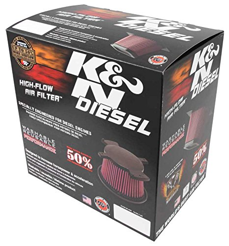 (K&N E-0785 High Performance Replacement Air Filter)