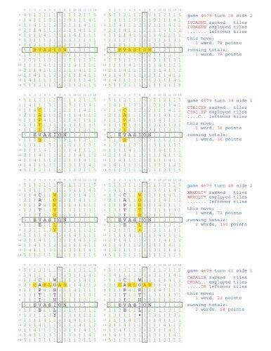 Fifty Scrabble Box Scores Games 4651-4700 ebook