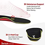 NATARIFITNESS..COM  51AUVnkwGdL._SS150_ 3ANGNI Free Trim Mild Flat Feet Orthotic Arch Support Insert, for Relieve Forefoot Pain, Plantar Fasciitis and Heel Pain…