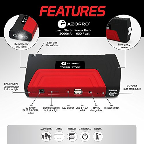 azorro-jump-starter-power-pack-600a-peak-12000mah-portable-compact-power-bank-booster-5-in-1-charger-for-carstrucks-laptops-phones-with-emergency-flashlight-safety-hammer-belt-cutter