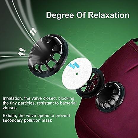 Máscara Antipolución Contra Partículas Máscara respiratoria reutilizable con Filtros de Carbón Activo Humo Aerosoles y Polvo Mascarilla Protectora de las ...