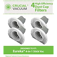 4 Replacements for Eureka 4-in-1 Stick Vac Filter Fits 160A, 166 & 92A Vacuums, Compatible With Part # 60796, by Think Crucial