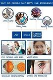 Eye Vitamins 20mg Lutein & 4mg Zeaxanthin and VIT