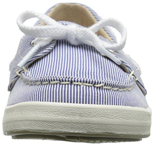 Mejor precio Liquidación Último Salto Del Barco Zapato De Las Mujeres Eastland Azul Barato Barato Footaction 9Az3nmEcR