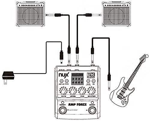 get nux amp force modeling amp simulator electric guitar effect pedal w 3 band eq at guitar center. Black Bedroom Furniture Sets. Home Design Ideas