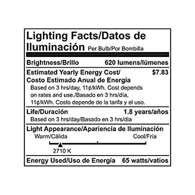 Philips B00X6S1RAA 248872 Soft White 65-Watt BR30 Indoor Flood Light Bulb, 12-Pack