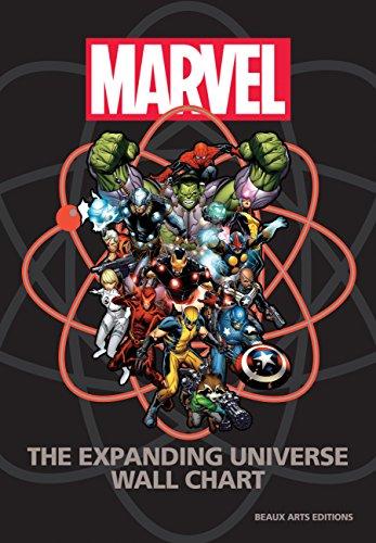 marvel universe book - 3