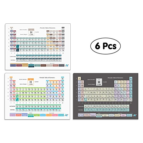 Life Chem Periodic Table of Elements Pocket Folder, Classical, Macaron, and Earth Them, Includes Business Card Slot, Double-Sided Design, A4 (Set of 6)