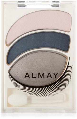 ALMAY Intense I-Color Shimmer-I Kit, Blue