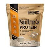 Peanut Butter Chocolate Natural Protein Powder, Gluten-Free, Soy-Free, USA, Keto (Low Carb), Natural BCAAs Review