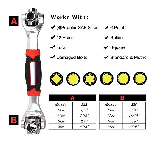 FAMI New 2PC Snap'N Grip 9-32mm Adjustable Wrench Spanner Universal Quick Multi-function … (Red and Black-1) by FAMI (Image #2)