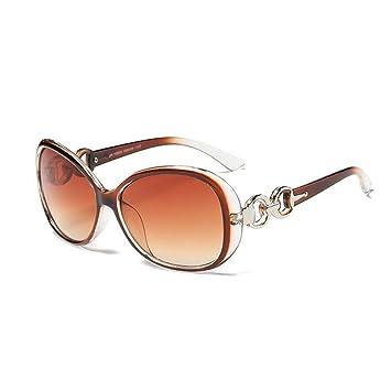 GJYANJING Gafas De Sol Gafas De Sol Redondas Femeninas para ...