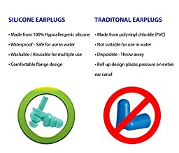 Earplugs Noise Reducing Hearing Protection For Sleeping, Music, Shooting , Construction Work, Motor Sports Racing, Reusable Hypoallergenic Silicone Material Case Cord Ear Plugs (Tiffany)