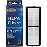 Dirt Devil Vision HEPA Filter for Swivel Glide, Vision and Platinum Force Vacuums
