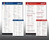 Piper Arrow II PA-28R-200 Qref Checklist Card