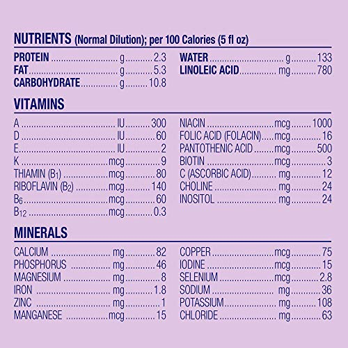 Enfamil NeuroPro Gentlease Infant Formula - Clinically Proven to reduce fussiness, gas, crying in 24 hours - Brain Building Nutrition Inspired by breast milk - Powder Refill Box, 30.4 oz by Enfamil (Image #7)
