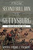 From Second Bull Run to Gettysburg: The Civil War