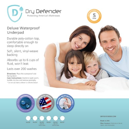 Buy mattress protector for bedwetting