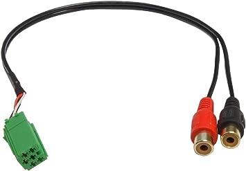Aerzetix Adattatore cavo AUX-OUT RCA per auto