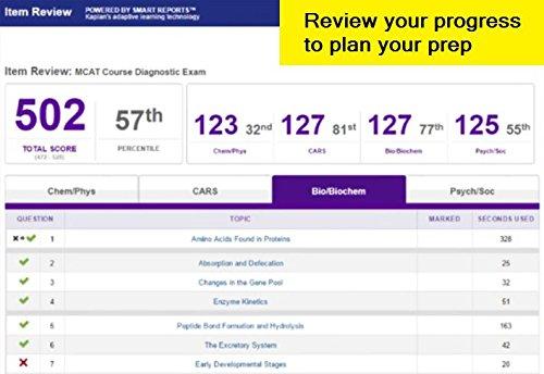 MCAT Full-Length Practice Exam Pack