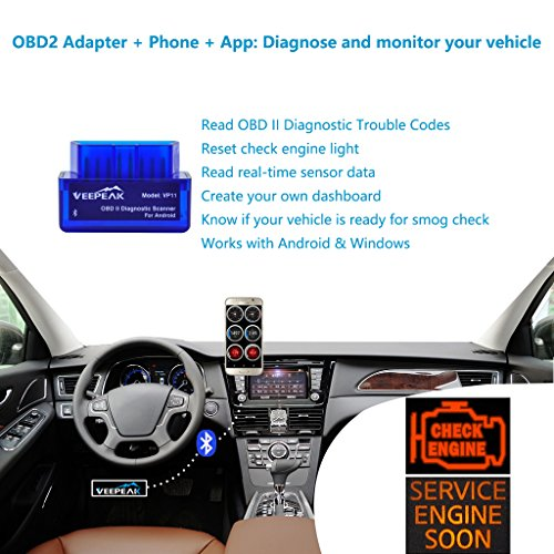 veepeak mini bluetooth obd2 obd ii scanner car engine code. Black Bedroom Furniture Sets. Home Design Ideas