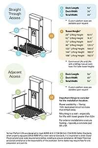 Amazon  Electropedic Wheelchair Elevator    Vertical