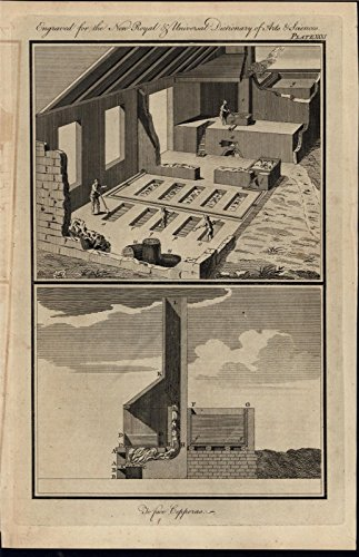 Producing Copperas Iron Sulfate Furnaces 1771 antique engraved print