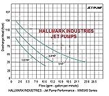 Hallmark Industries MA0345X/8 Jet Pump with